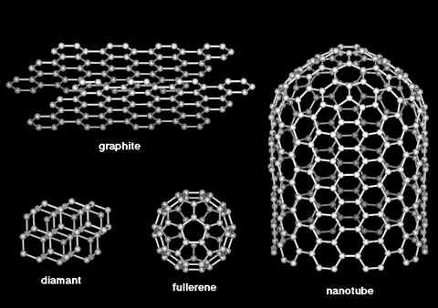 Nanotube-comparaison.jpg